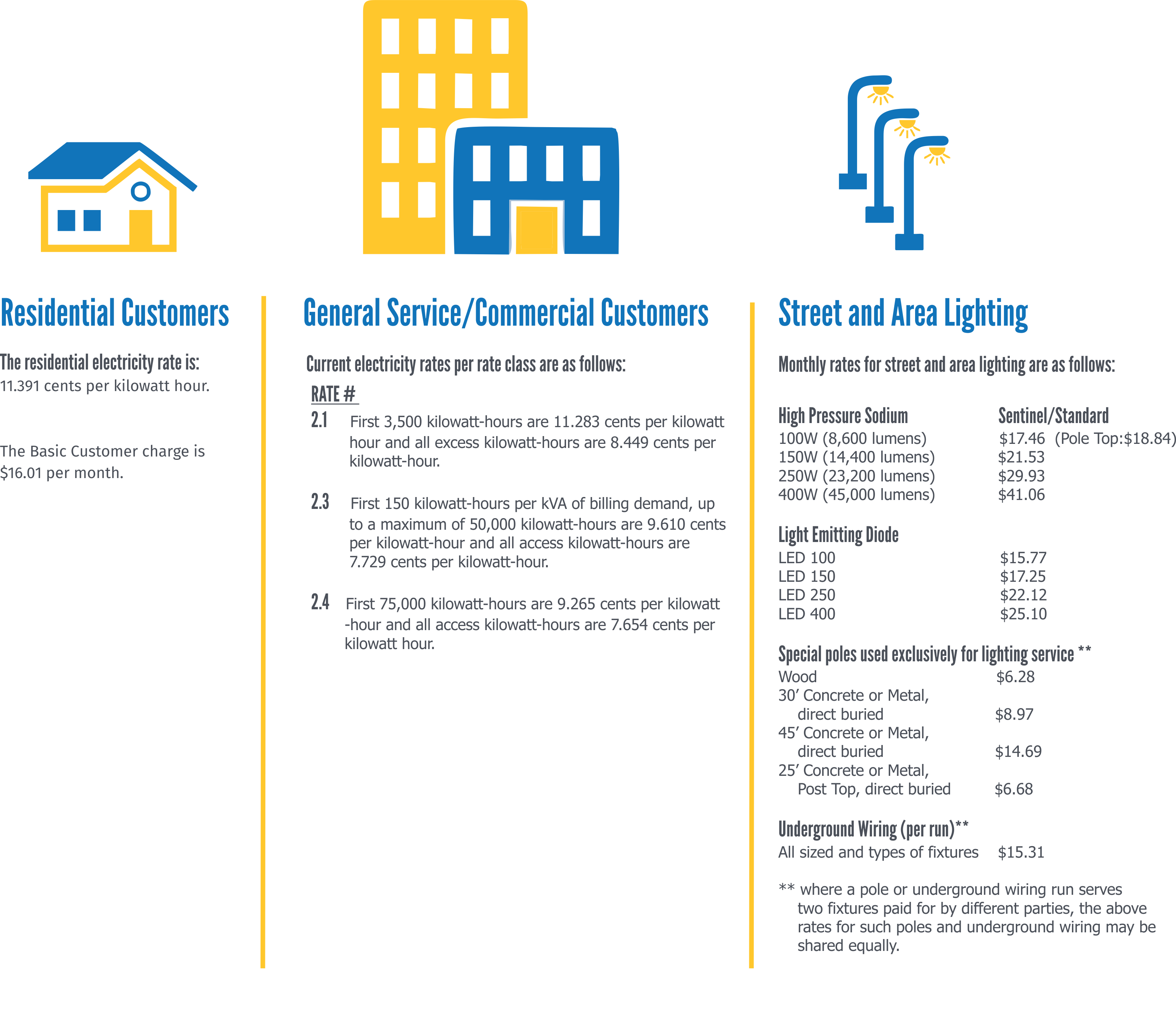Residential Commerical and Streetlight Rates